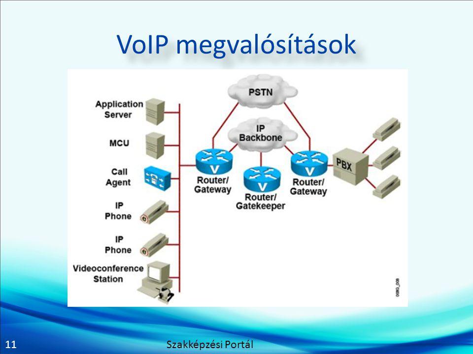 11 VoIP megvalósítások Szakképzési Portál