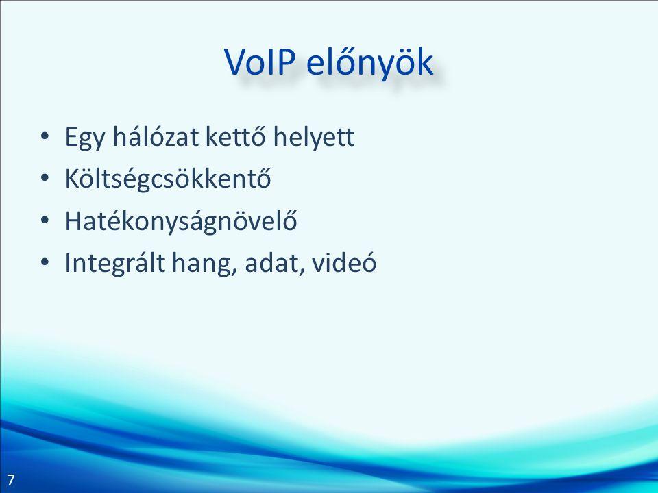 7 VoIP előnyök Egy hálózat kettő helyett Költségcsökkentő Hatékonyságnövelő Integrált hang, adat, videó