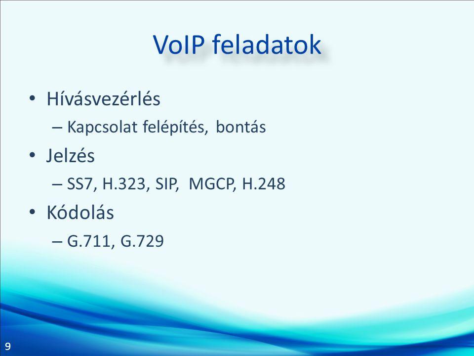 9 VoIP feladatok Hívásvezérlés – Kapcsolat felépítés, bontás Jelzés – SS7, H.323, SIP, MGCP, H.248 Kódolás – G.711, G.729