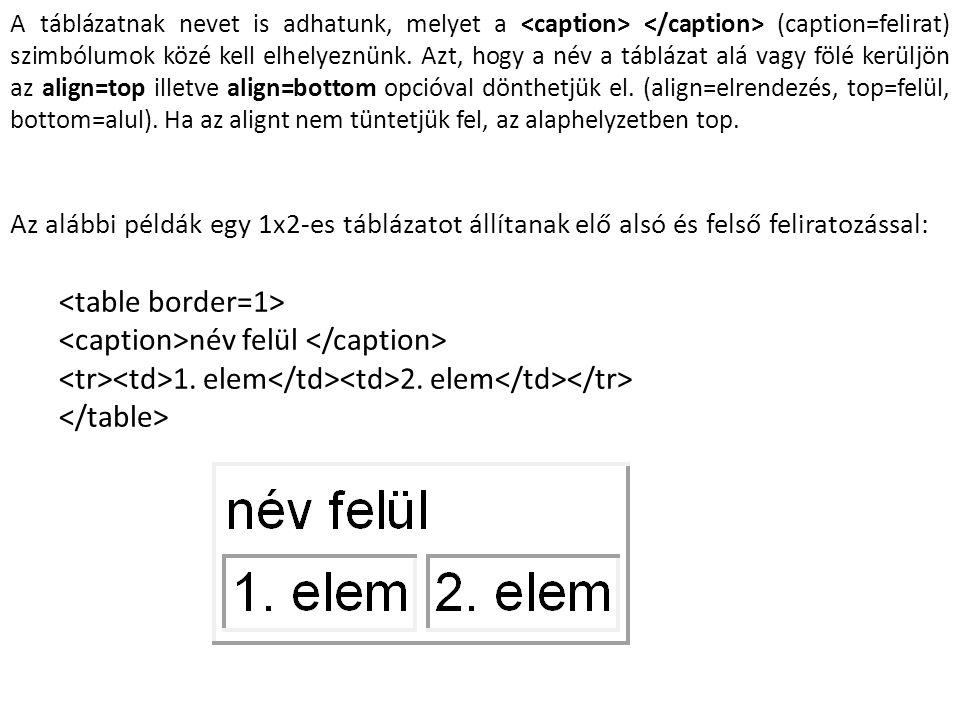 A táblázatnak nevet is adhatunk, melyet a (caption=felirat) szimbólumok közé kell elhelyeznünk.