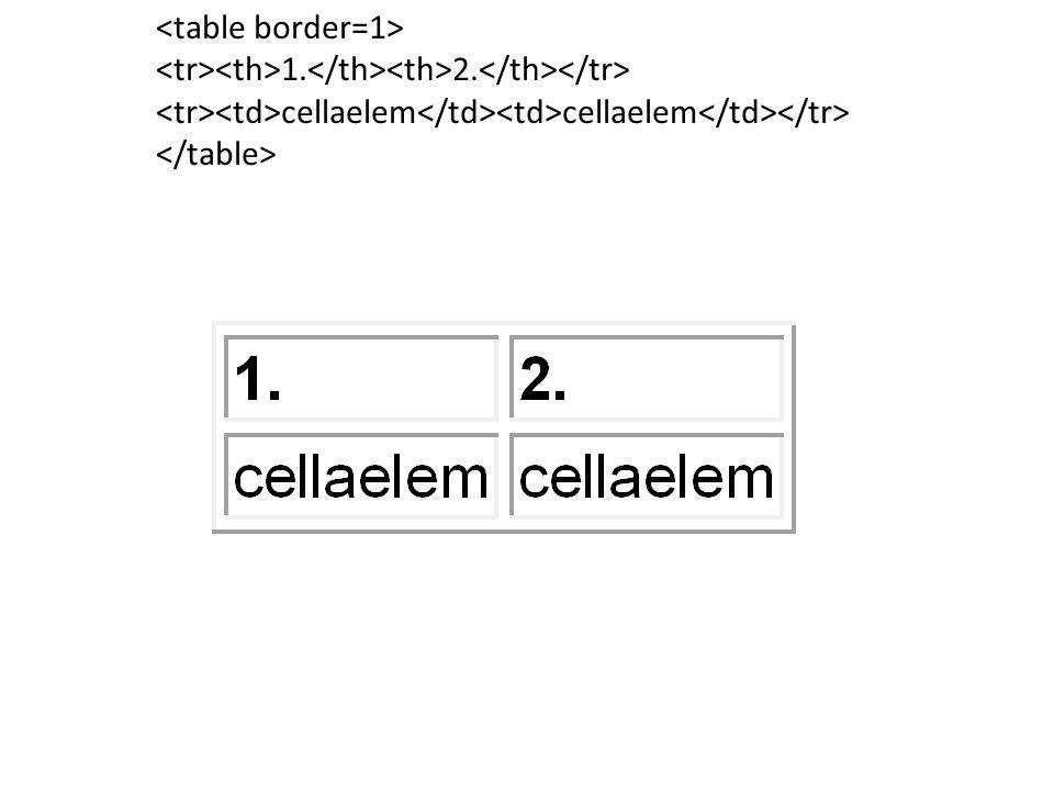 1. 2. cellaelem cellaelem