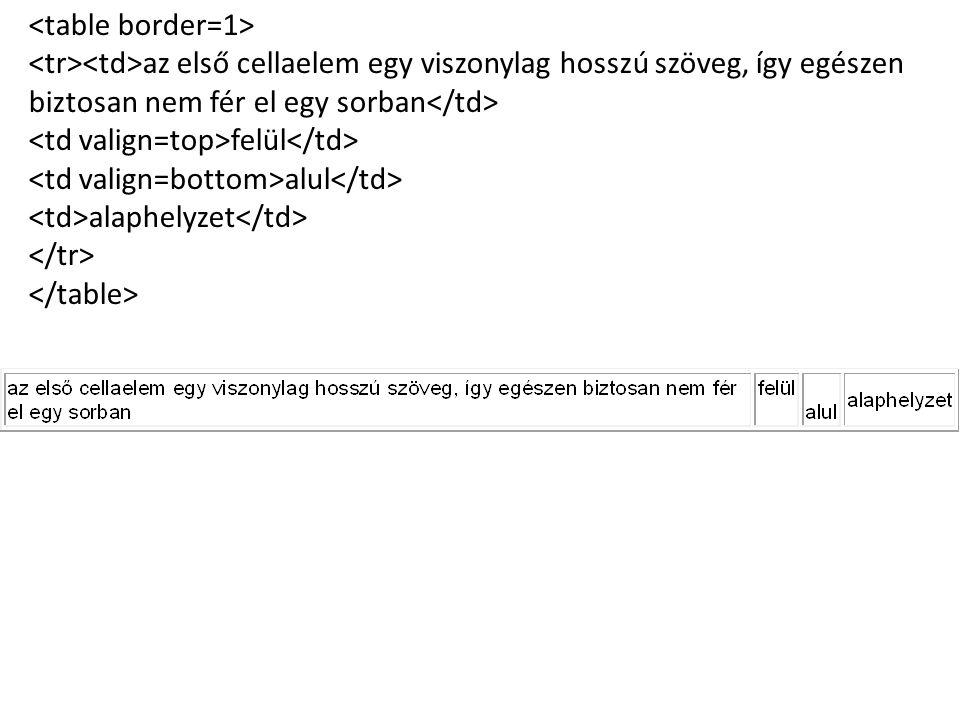 az első cellaelem egy viszonylag hosszú szöveg, így egészen biztosan nem fér el egy sorban felül alul alaphelyzet