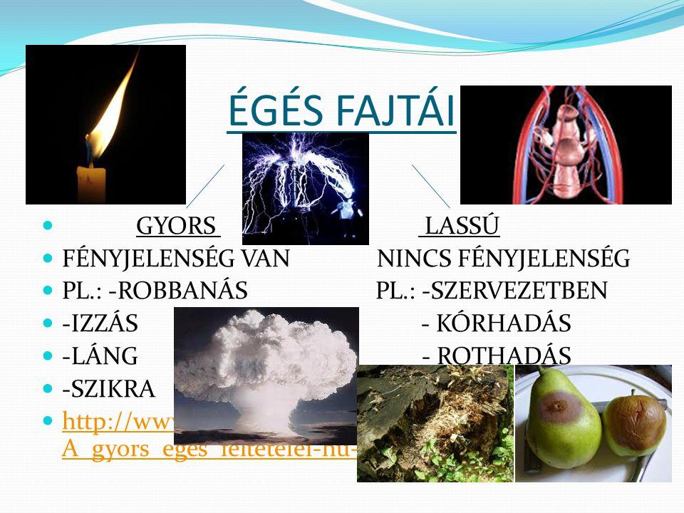 ÉGÉS FAJTÁI GYORS LASSÚ FÉNYJELENSÉG VAN NINCS FÉNYJELENSÉG PL.: -ROBBANÁS PL.: -SZERVEZETBEN -IZZÁS - KÓRHADÁS -LÁNG - ROTHADÁS -SZIKRA http://www.mozaweb.hu/Extra-Videok- A_gyors_eges_feltetelei-hu-147704 http://www.mozaweb.hu/Extra-Videok- A_gyors_eges_feltetelei-hu-147704