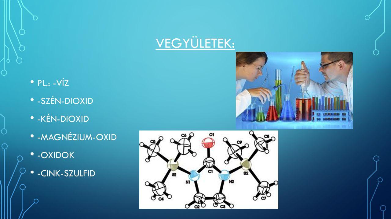VEGYÜLETEK: PL.: -VÍZ -SZÉN-DIOXID -KÉN-DIOXID -MAGNÉZIUM-OXID -OXIDOK -CINK-SZULFID