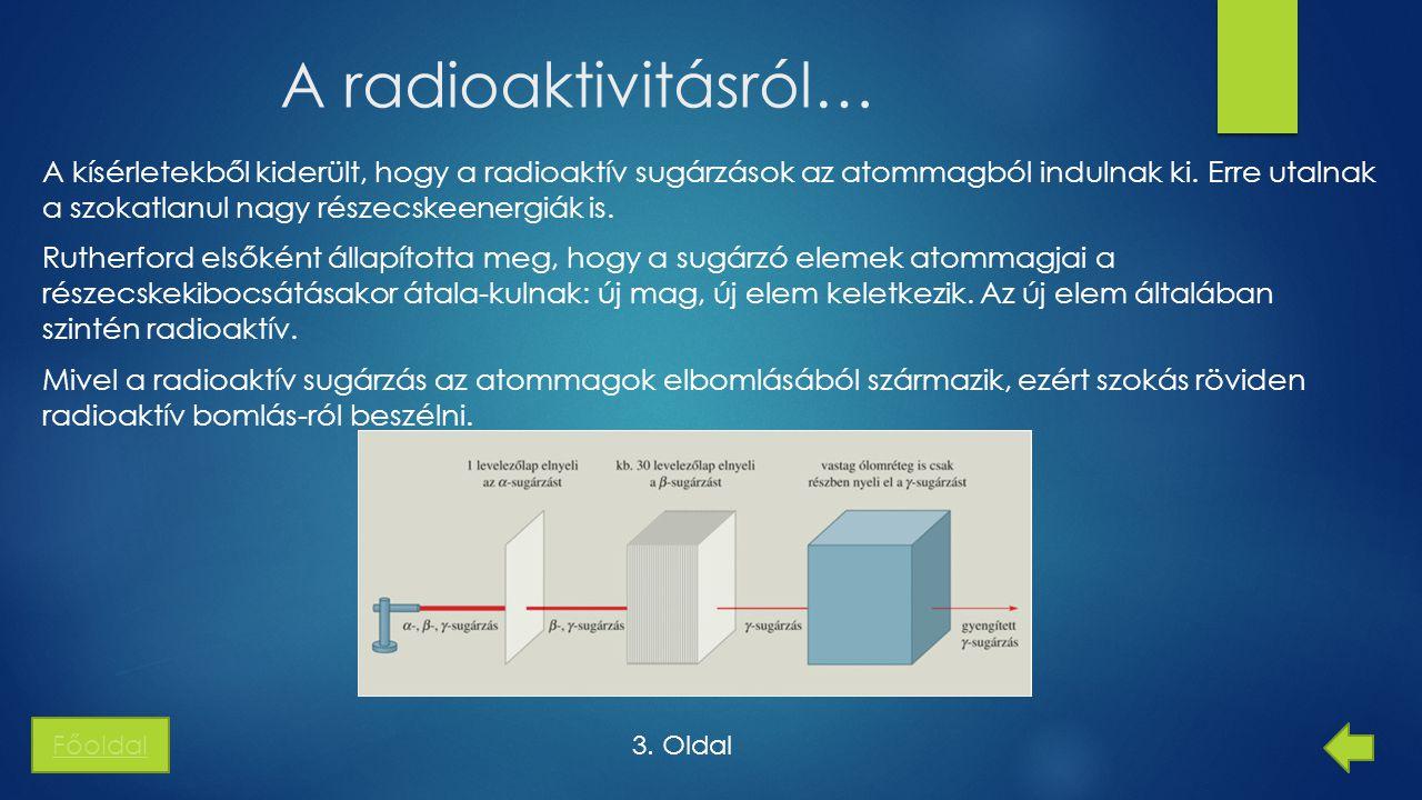 Bomlások Egy adott mennyiségű radioaktív elem aktivitása megmutatja, hogy az elem atommagjai közül másodpercenként hány bomlik el.