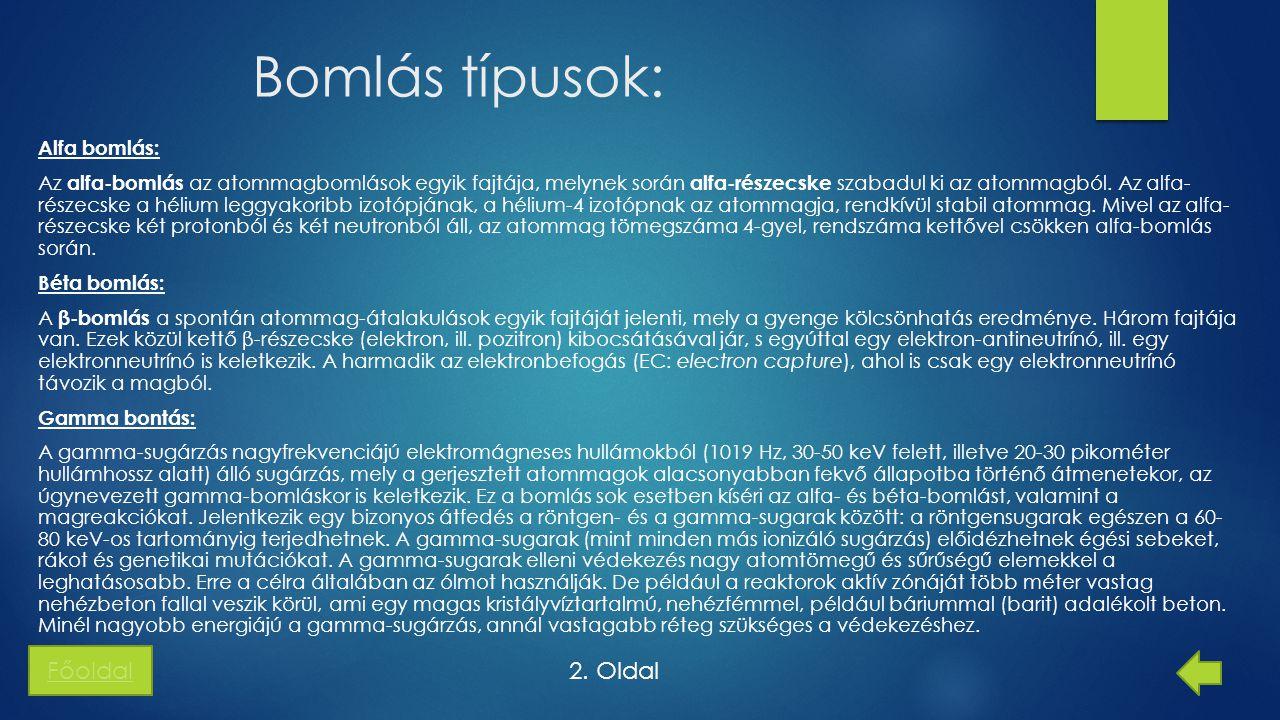 Feladatok 1.A 238U-, 226Ra-, 222Rn-izotópok alfa-sugárzók.