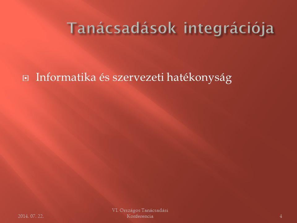  Informatika és szervezeti hatékonyság VI. Országos Tanácsadási Konferencia42014. 07. 22.