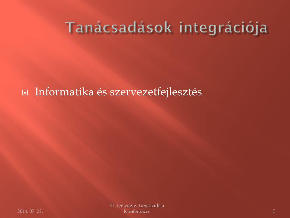  Informatika és szervezetfejlesztés VI. Országos Tanácsadási Konferencia52014. 07. 22.