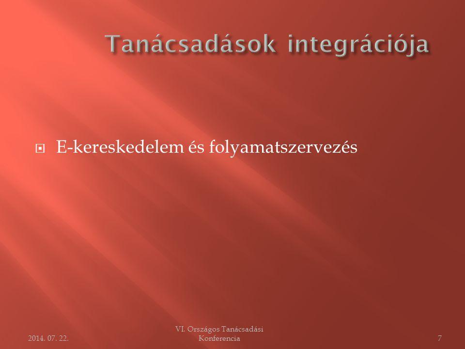  E-kereskedelem és folyamatszervezés VI. Országos Tanácsadási Konferencia72014. 07. 22.