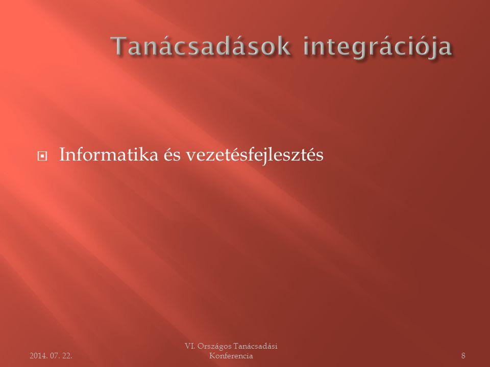  Informatika és vezetésfejlesztés VI. Országos Tanácsadási Konferencia82014. 07. 22.