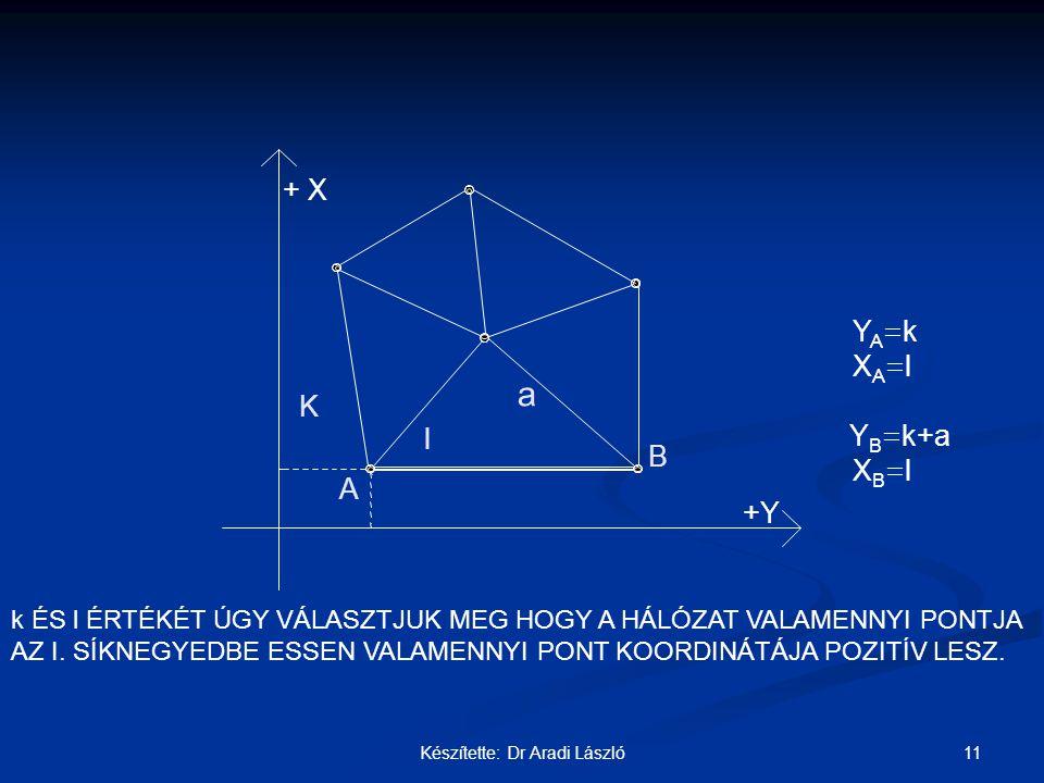 11Készítette: Dr Aradi László +Y + X K A l a B Y A = k X A = l Y B = k+a X B = l k ÉS l ÉRTÉKÉT ÚGY VÁLASZTJUK MEG HOGY A HÁLÓZAT VALAMENNYI PONTJA AZ