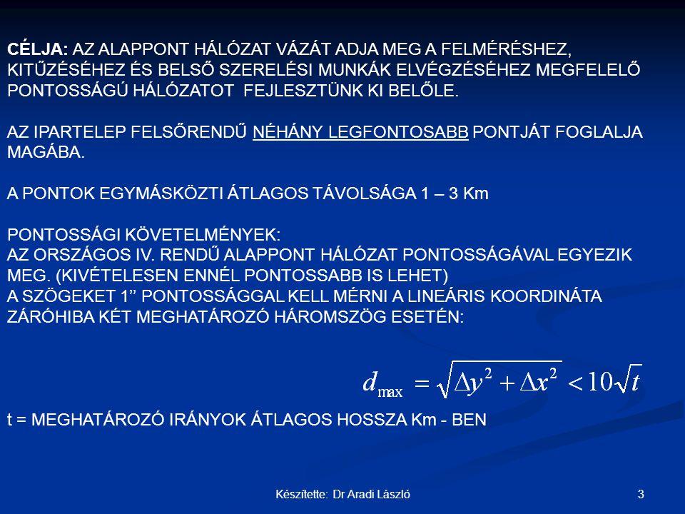 4Készítette: Dr Aradi László IRÁNYELTÉRÉS: e max =16 e = Z i - Z t AZ ALAPHÁLOZAT ALAKJA: 1.