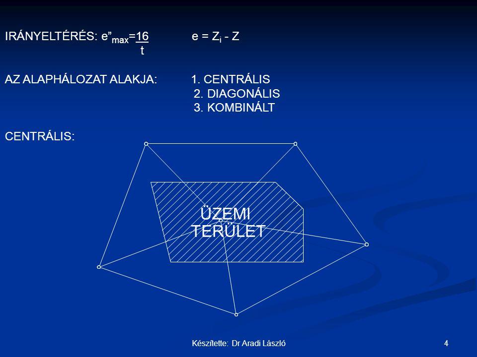 """4Készítette: Dr Aradi László IRÁNYELTÉRÉS: e"""" max =16 e = Z i - Z t AZ ALAPHÁLOZAT ALAKJA: 1. CENTRÁLIS 2. DIAGONÁLIS 3. KOMBINÁLT CENTRÁLIS: ÜZEMI TE"""