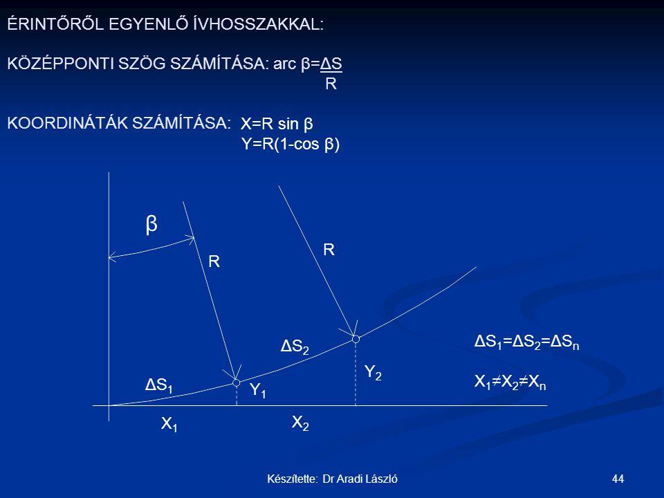 44Készítette: Dr Aradi László ÉRINTŐRŐL EGYENLŐ ÍVHOSSZAKKAL: KÖZÉPPONTI SZÖG SZÁMÍTÁSA: arc β=ΔS R KOORDINÁTÁK SZÁMÍTÁSA: ΔS 1 =ΔS 2 =ΔS n X 1 =X 2 =