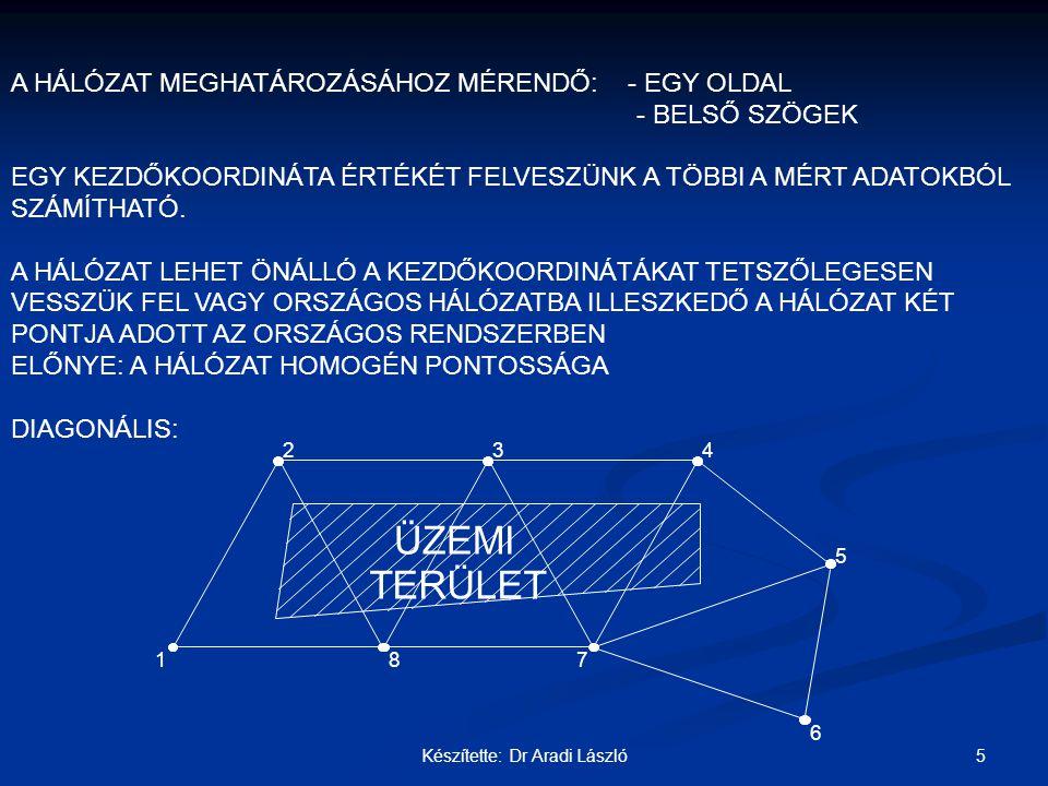 56Készítette: Dr Aradi László ÉPÜLETEN BELÜLI KÍTŰZÉSEK: 1.
