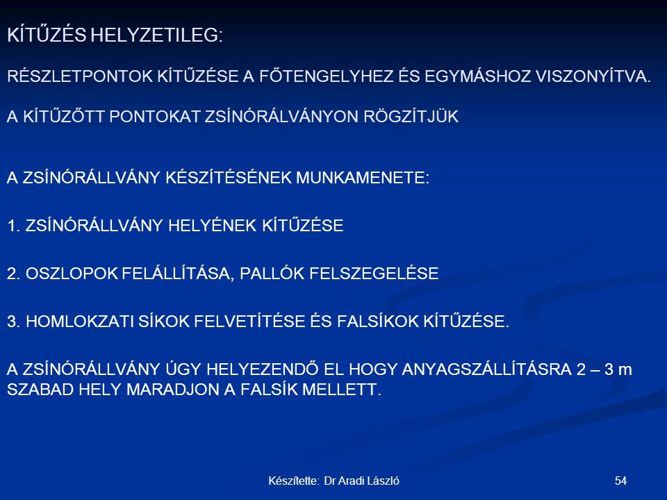 54Készítette: Dr Aradi László KÍTŰZÉS HELYZETILEG: RÉSZLETPONTOK KÍTŰZÉSE A FŐTENGELYHEZ ÉS EGYMÁSHOZ VISZONYÍTVA. A KÍTŰZŐTT PONTOKAT ZSÍNÓRÁLVÁNYON