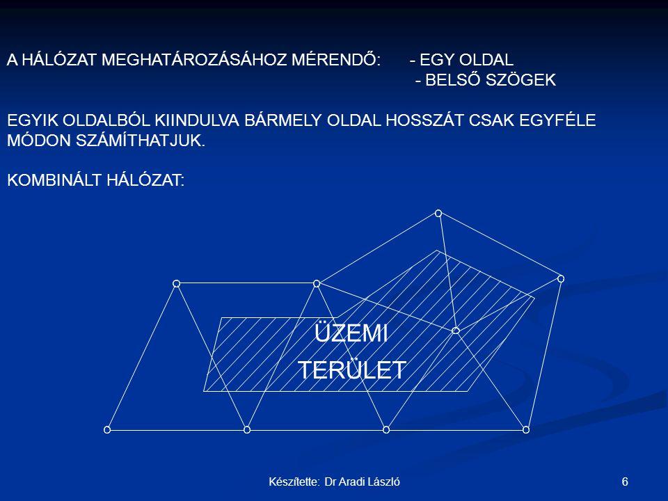 27Készítette: Dr Aradi László b.) SZÖGEK KITŰZÉSE ITHAGORAS TÉTELÉNEK FELHASZNÁLÁSÁVAL 5 egység 4 egység 3 egység