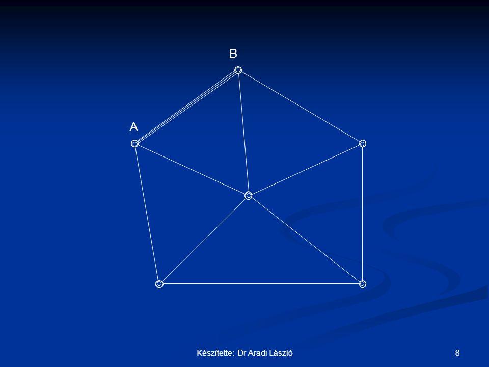 29Készítette: Dr Aradi László FELVESSZÜK b ÉRTÉKÉT SZÁMÍTJUK a = b sin φ b 2 EBBŐL: a=2b sin φ 2 A ÉS B PONT FELVÉTELE UTÁN C HELYE ÍVMETSZÉSSEL MEGHATÁROZHATÓ.