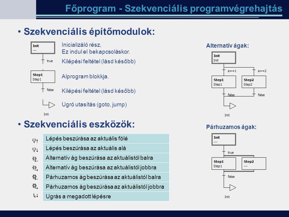 Főprogram - Szekvenciális programvégrehajtás Lépés beszúrása az aktuális fölé Lépés beszúrása az aktuális alá Alternatív ág beszúrása az aktuálistól b