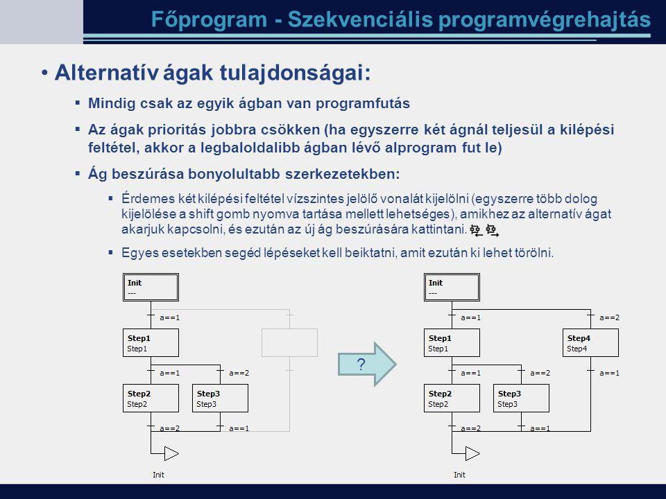 Főprogram - Szekvenciális programvégrehajtás Alternatív ágak tulajdonságai:  Mindig csak az egyik ágban van programfutás  Az ágak prioritás jobbra c