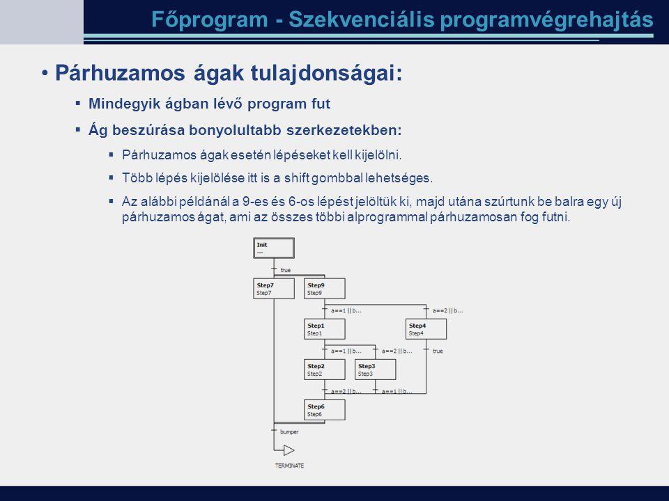 Főprogram - Szekvenciális programvégrehajtás Párhuzamos ágak tulajdonságai:  Mindegyik ágban lévő program fut  Ág beszúrása bonyolultabb szerkezetek