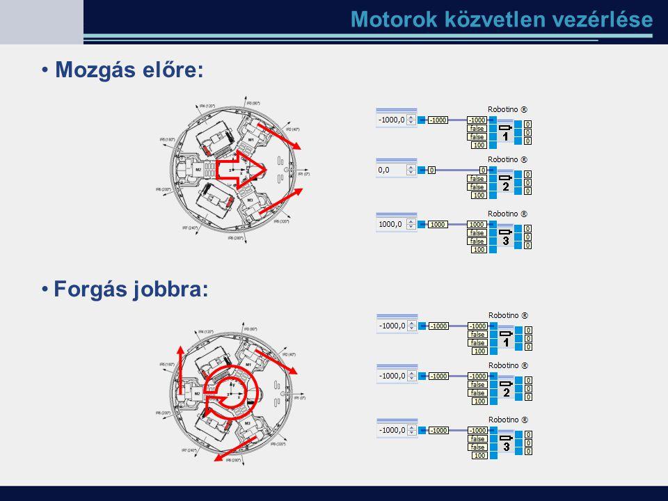 Motorok közvetlen vezérlése Forgás jobbra: Mozgás előre: