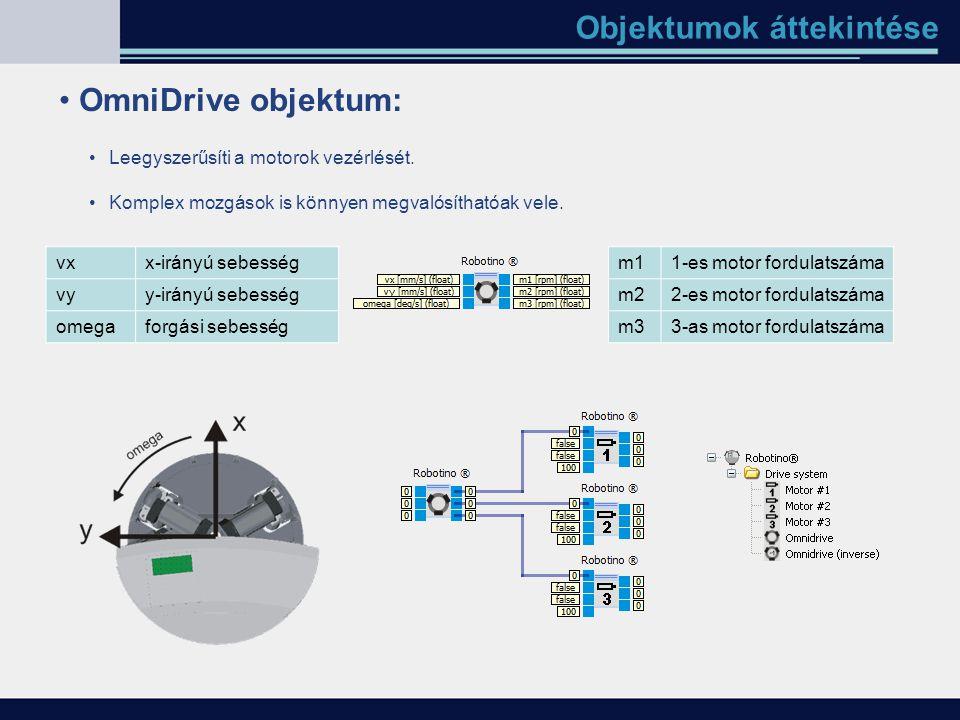 Objektumok áttekintése OmniDrive objektum: m11-es motor fordulatszáma m22-es motor fordulatszáma m33-as motor fordulatszáma vxx-irányú sebesség vyy-ir