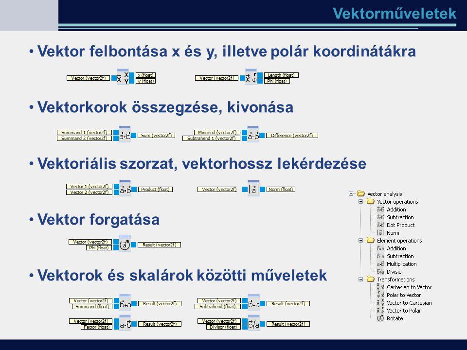 Vektorműveletek Vektor felbontása x és y, illetve polár koordinátákra Vektorkorok összegzése, kivonása Vektoriális szorzat, vektorhossz lekérdezése Ve
