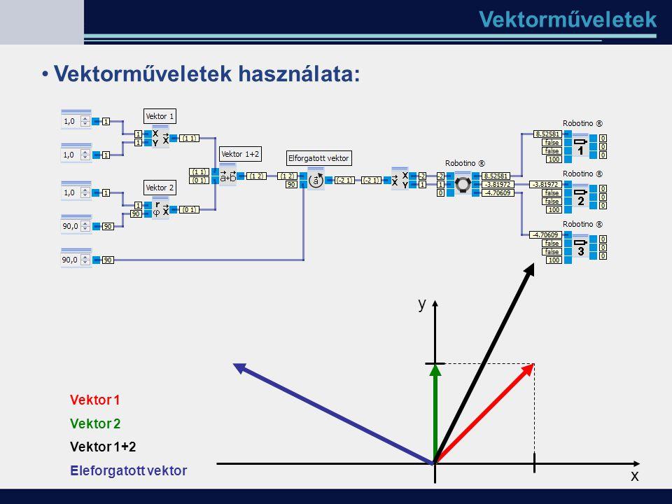 Vektorműveletek Vektorműveletek használata: Vektor 1 Vektor 2 Vektor 1+2 Eleforgatott vektor x y