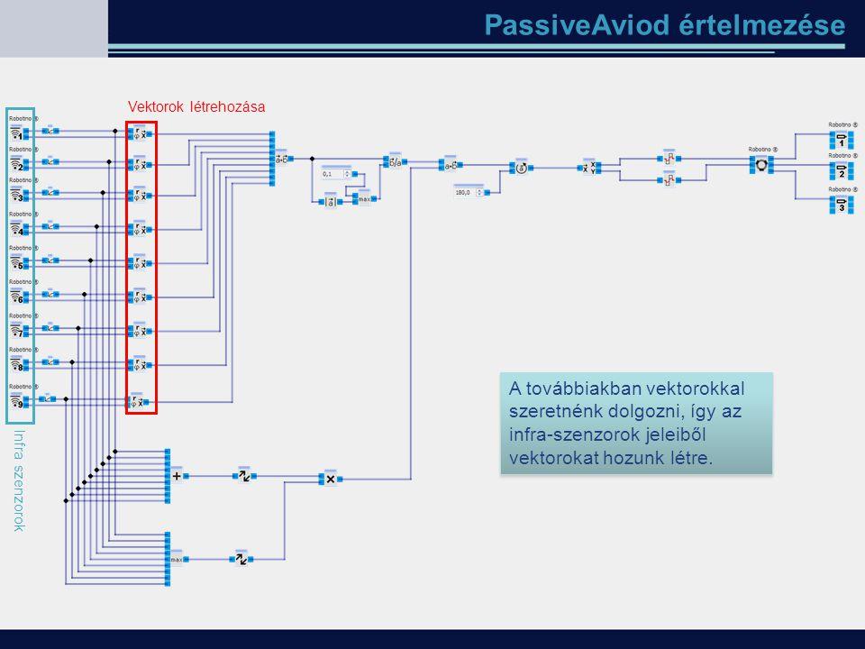 PassiveAviod értelmezése Infra szenzorok Vektorok létrehozása A továbbiakban vektorokkal szeretnénk dolgozni, így az infra-szenzorok jeleiből vektorok