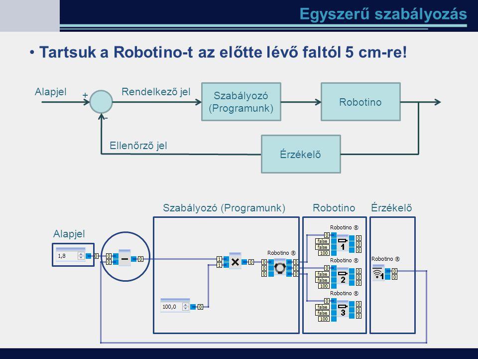 Egyszerű szabályozás Tartsuk a Robotino-t az előtte lévő faltól 5 cm-re! Szabályozó (Programunk) Robotino Ellenőrző jel Érzékelő + - Rendelkező jelAla
