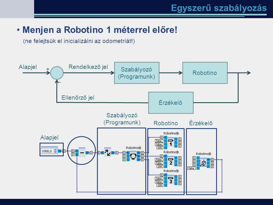 Egyszerű szabályozás Menjen a Robotino 1 méterrel előre! Szabályozó (Programunk) Robotino Ellenőrző jel Érzékelő + - Rendelkező jelAlapjel Szabályozó