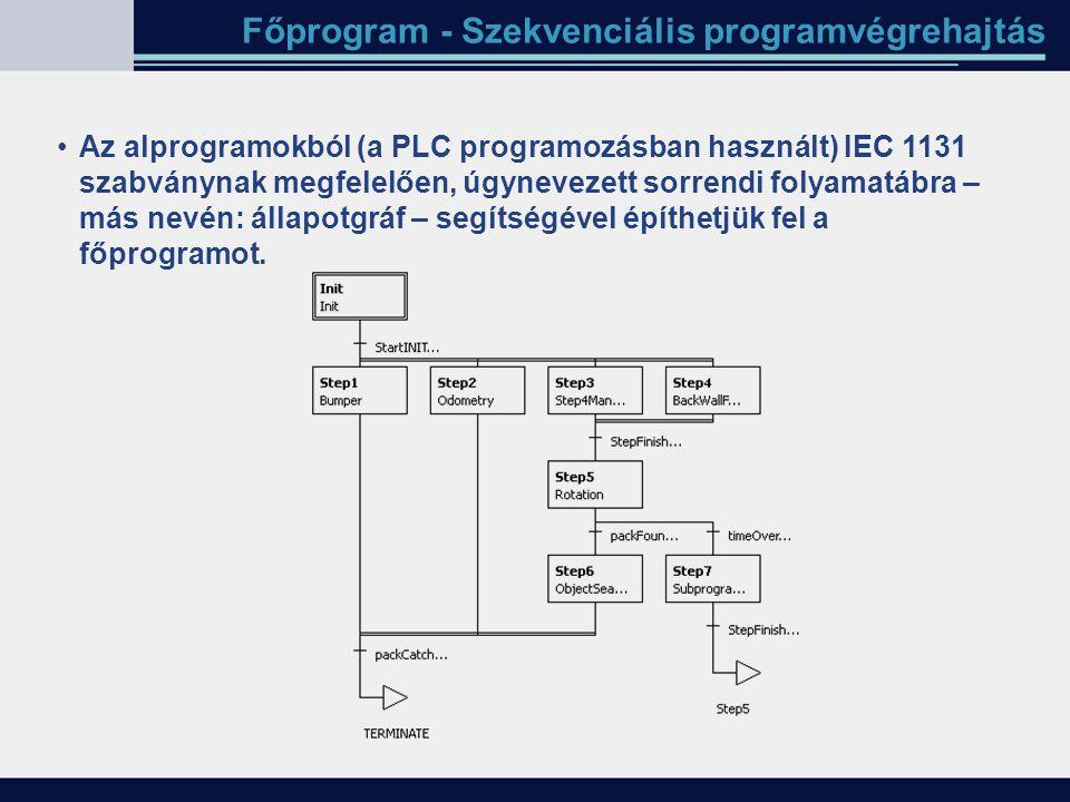 Főprogram - Szekvenciális programvégrehajtás Az alprogramokból (a PLC programozásban használt) IEC 1131 szabványnak megfelelően, úgynevezett sorrendi