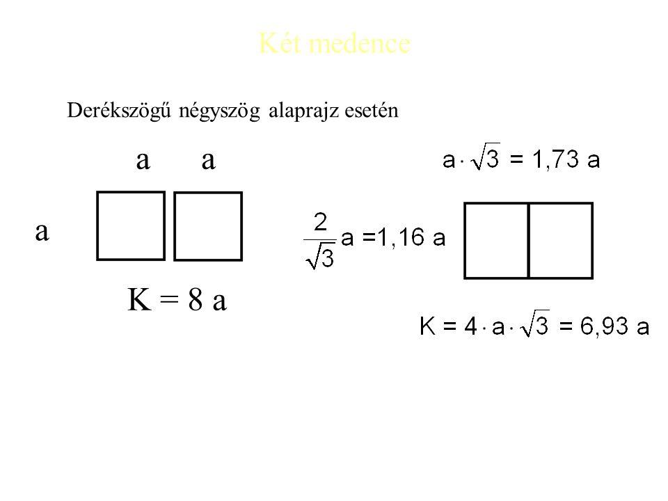 Két medence Derékszögű négyszög alaprajz esetén a a a K = 8 a
