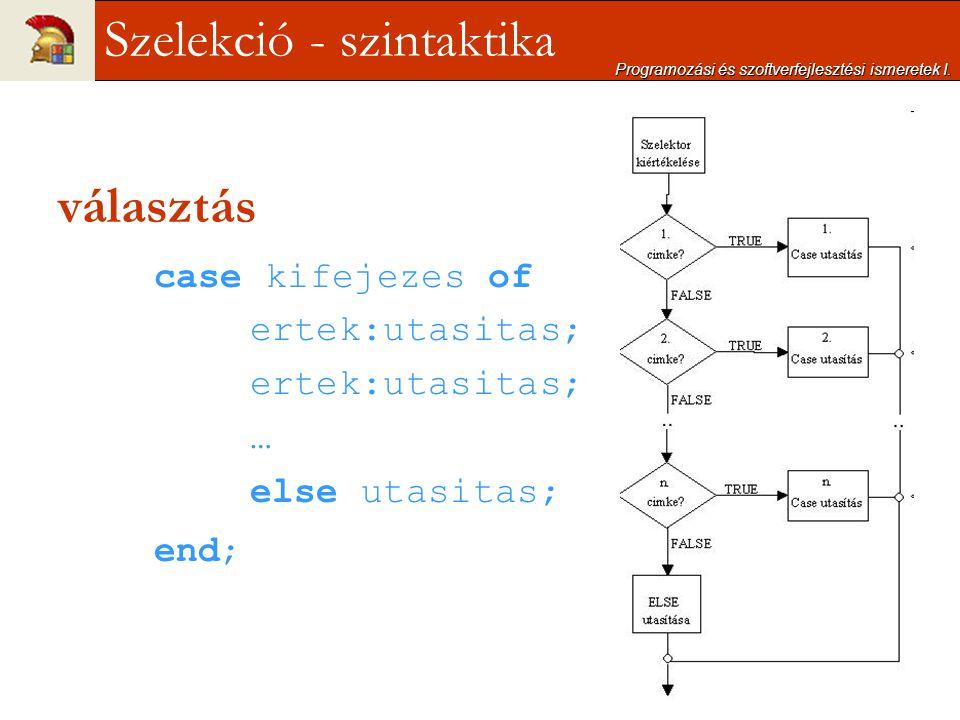 választás case kifejezes of ertek:utasitas; … else utasitas; end; Programozási és szoftverfejlesztési ismeretek I. Szelekció - szintaktika