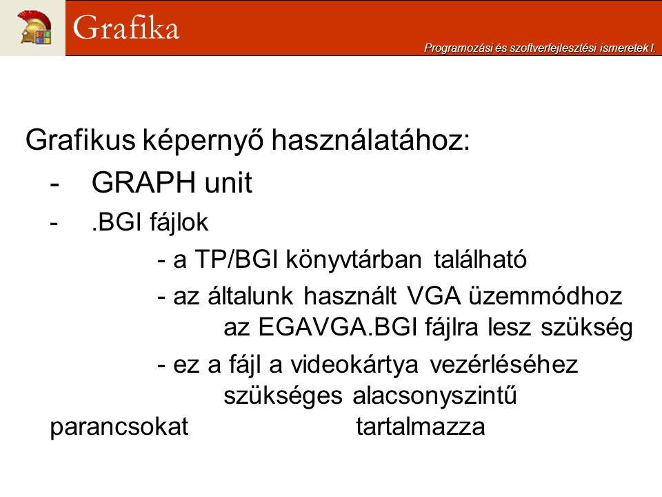Grafikus képernyő használatához: -GRAPH unit -.BGI fájlok - a TP/BGI könyvtárban található - az általunk használt VGA üzemmódhoz az EGAVGA.BGI fájlra