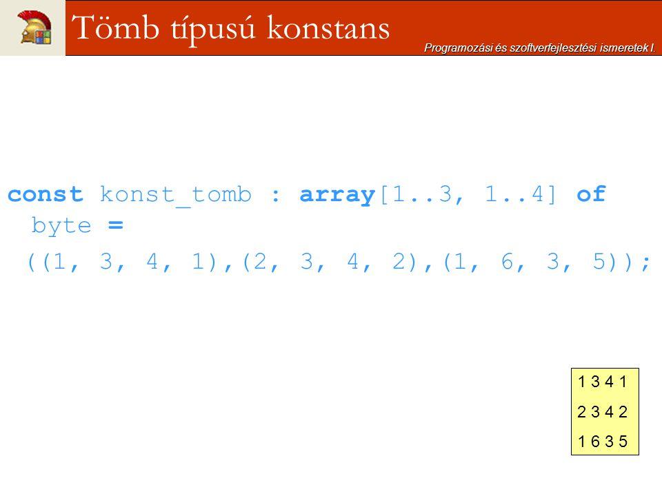 const konst_tomb : array[1..3, 1..4] of byte = ((1, 3, 4, 1),(2, 3, 4, 2),(1, 6, 3, 5)); Programozási és szoftverfejlesztési ismeretek I. Tömb típusú