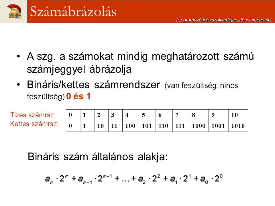 Program hf1; {szam beolvasasa, sorrenben kiiratasa} uses Crt; var i,j,n,tmp: integer; A : array[1..30] of integer; begin clrscr; {bekeres} for i:=1 to n do A[i]:=0; write( mennyi n erteke? ); readln(n); if n>30 then writeln( tul sok a szam ) else for i:=1 to n do begin write( kerem ezt az ,i, szamot ); readln(A[i]); end; Programozási és szoftverfejlesztési ismeretek I.