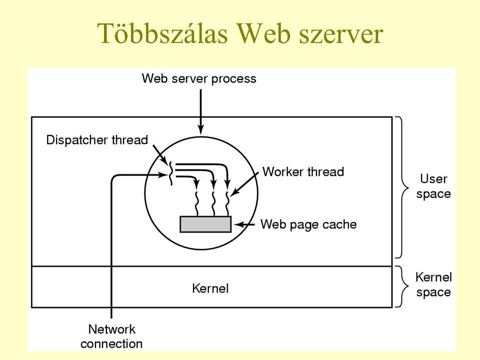 10 Többszálas Web szerver