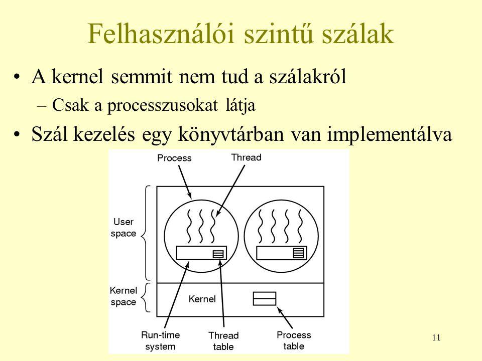 11 Felhasználói szintű szálak A kernel semmit nem tud a szálakról –Csak a processzusokat látja Szál kezelés egy könyvtárban van implementálva