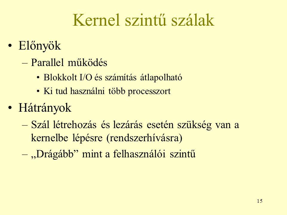 """15 Kernel szintű szálak Előnyök –Parallel működés Blokkolt I/O és számítás átlapolható Ki tud használni több processzort Hátrányok –Szál létrehozás és lezárás esetén szükség van a kernelbe lépésre (rendszerhívásra) –""""Drágább mint a felhasználói szintű"""