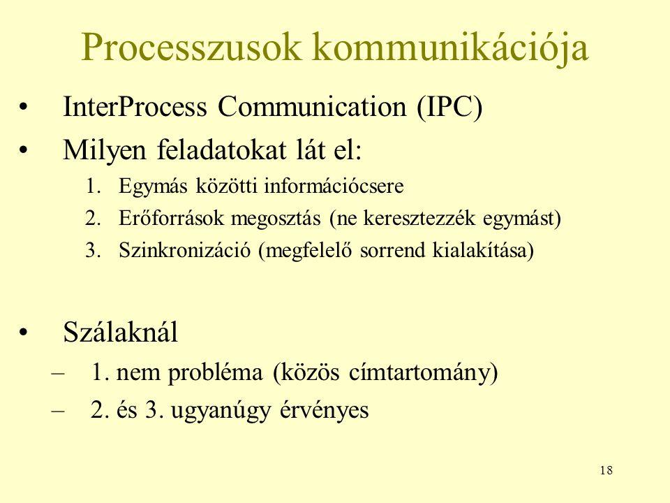 18 Processzusok kommunikációja InterProcess Communication (IPC) Milyen feladatokat lát el: 1.Egymás közötti információcsere 2.Erőforrások megosztás (ne keresztezzék egymást) 3.Szinkronizáció (megfelelő sorrend kialakítása) Szálaknál –1.