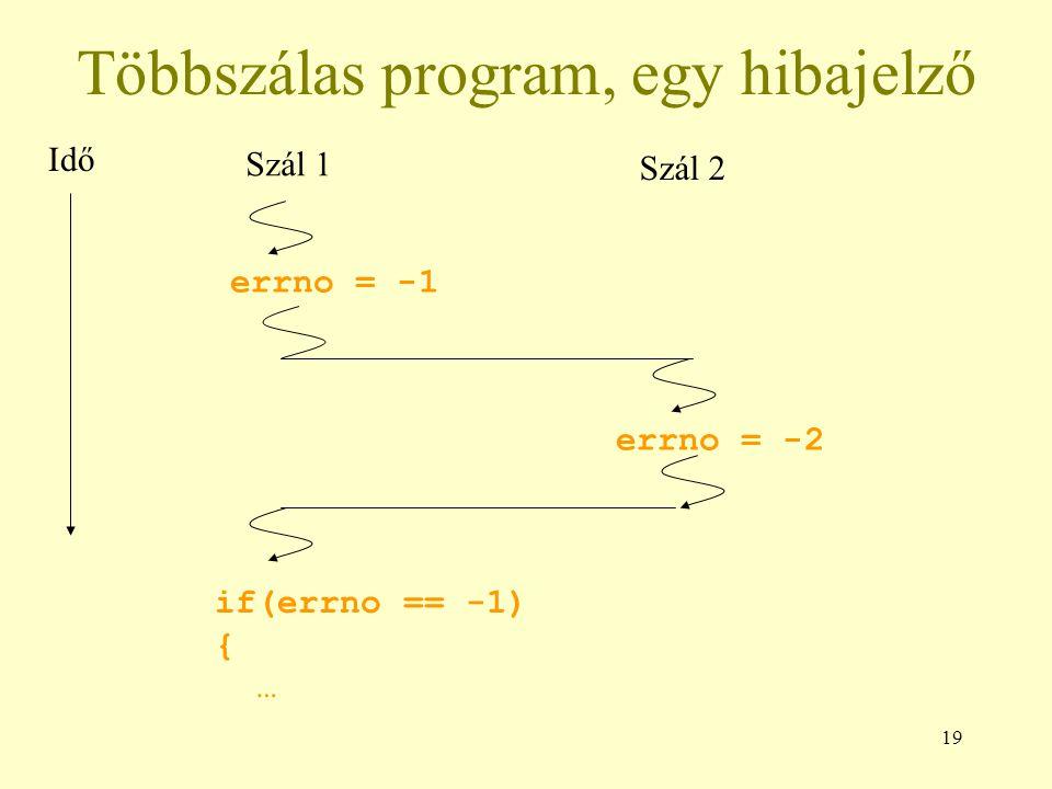 19 Többszálas program, egy hibajelző Szál 1 Szál 2 errno = -1 errno = -2 if(errno == -1) { … Idő
