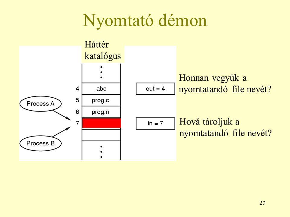 20 Nyomtató démon Honnan vegyük a nyomtatandó file nevét.