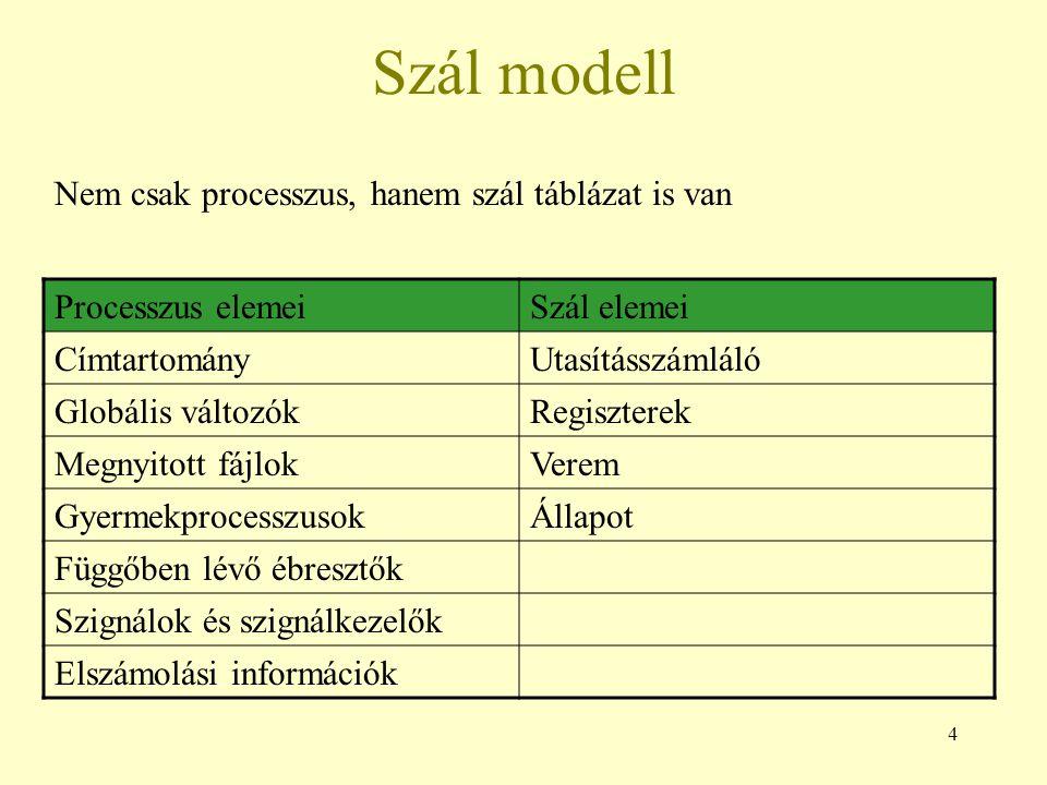 4 Szál modell Processzus elemeiSzál elemei CímtartományUtasításszámláló Globális változókRegiszterek Megnyitott fájlokVerem GyermekprocesszusokÁllapot Függőben lévő ébresztők Szignálok és szignálkezelők Elszámolási információk Nem csak processzus, hanem szál táblázat is van
