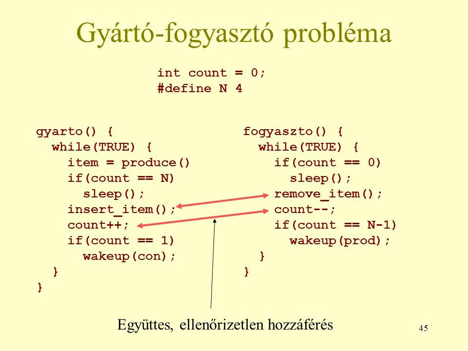 45 Gyártó-fogyasztó probléma gyarto() { while(TRUE) { item = produce() if(count == N) sleep(); insert_item(); count++; if(count == 1) wakeup(con); } fogyaszto() { while(TRUE) { if(count == 0) sleep(); remove_item(); count--; if(count == N-1) wakeup(prod); } int count = 0; #define N 4 Együttes, ellenőrizetlen hozzáférés