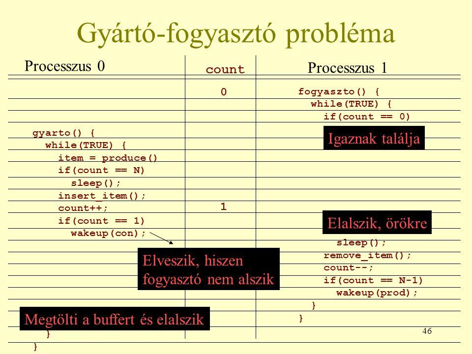 46 Gyártó-fogyasztó probléma fogyaszto() { while(TRUE) { if(count == 0) sleep(); remove_item(); count--; if(count == N-1) wakeup(prod); } count Processzus 0 Processzus 1 0 gyarto() { while(TRUE) { item = produce() if(count == N) sleep(); insert_item(); count++; if(count == 1) wakeup(con); } 1 Elveszik, hiszen fogyasztó nem alszik Igaznak találja Elalszik, örökre Megtölti a buffert és elalszik