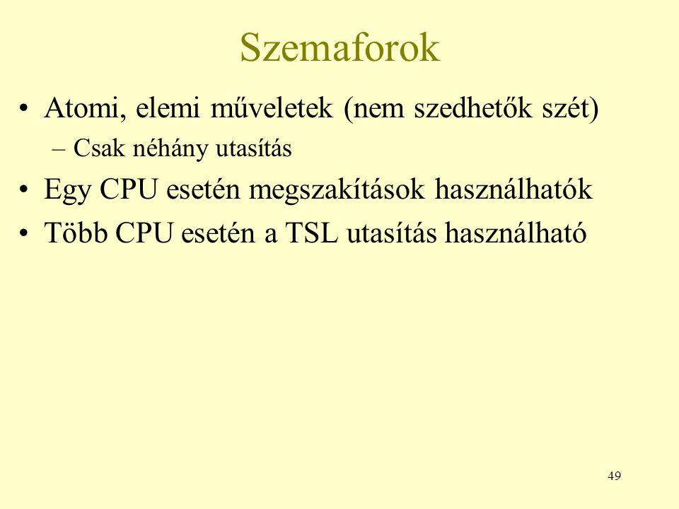 49 Szemaforok Atomi, elemi műveletek (nem szedhetők szét) –Csak néhány utasítás Egy CPU esetén megszakítások használhatók Több CPU esetén a TSL utasítás használható
