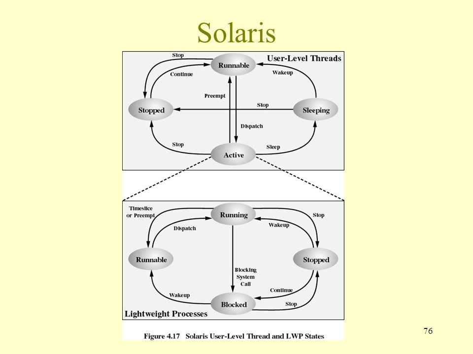 76 Solaris
