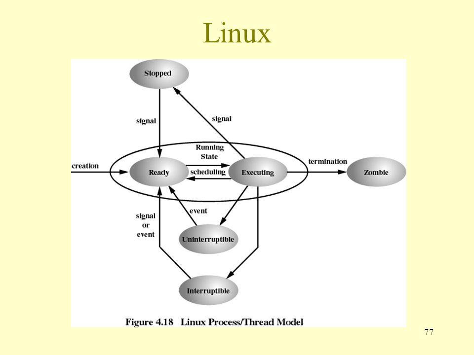 77 Linux